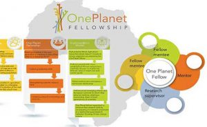 One Planet Fellowship